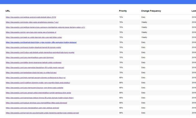 Cara Membuat Sitemap Xml Dan Html Di WordPress